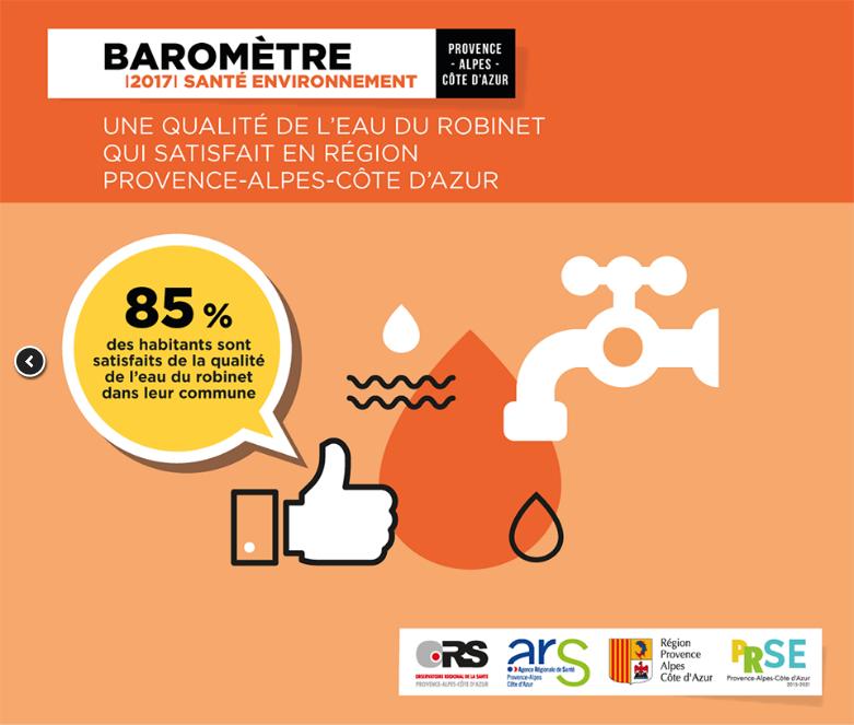 Barometre_ORS_PACA_Qualite_eau.png