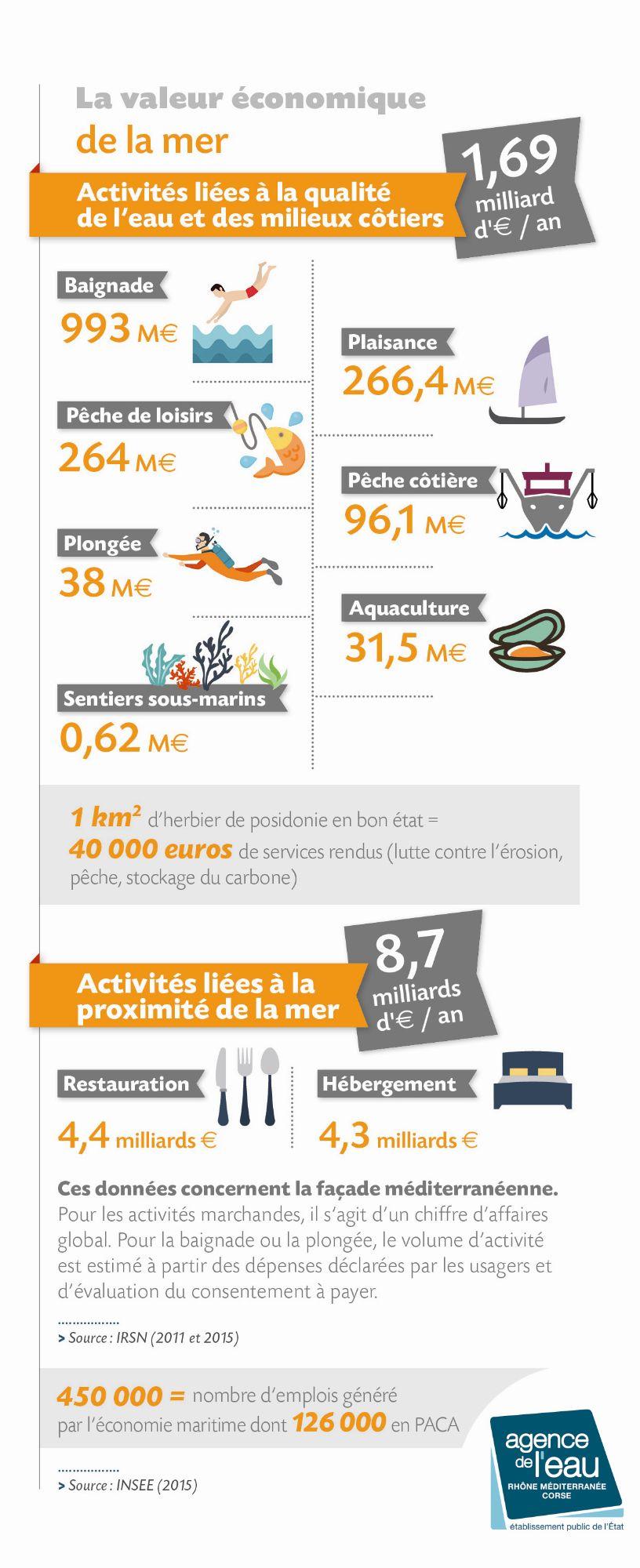 la_valeur_economique_de_la_mer_-_infographie.jpg
