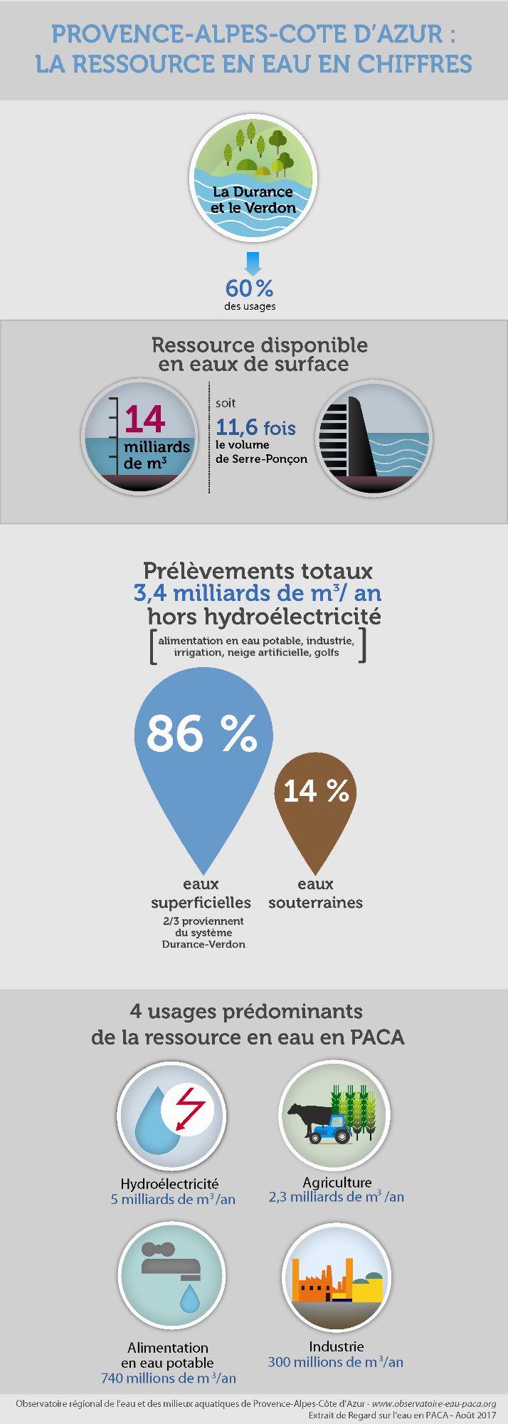 Infographie_OREMA_Ressource_eau_PACA_pdf.jpg