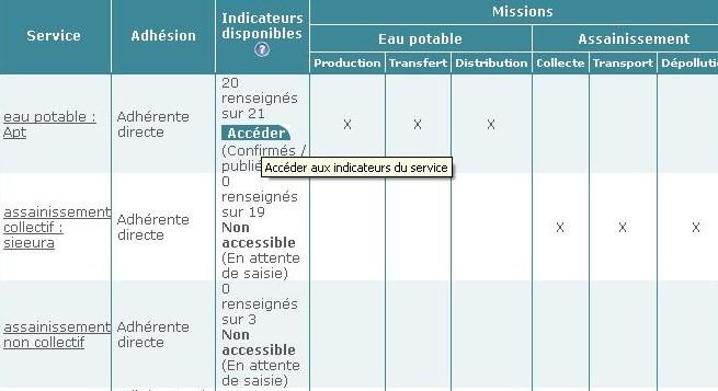 indicateur_eau_france.jpg